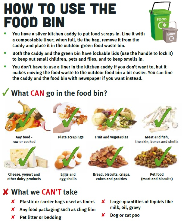 Where Does Food Waste Go Uk