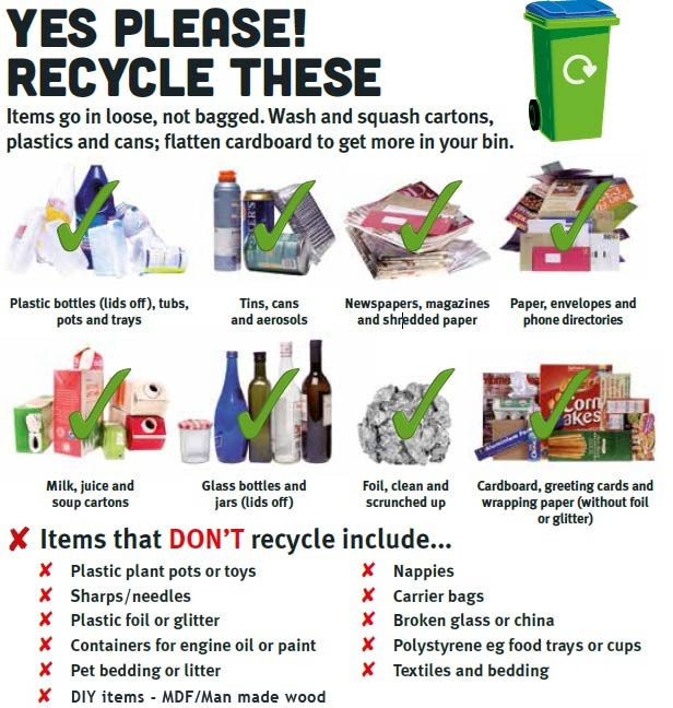 Recycle waste do's/don'ts